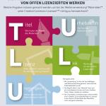 TULLU-Regel